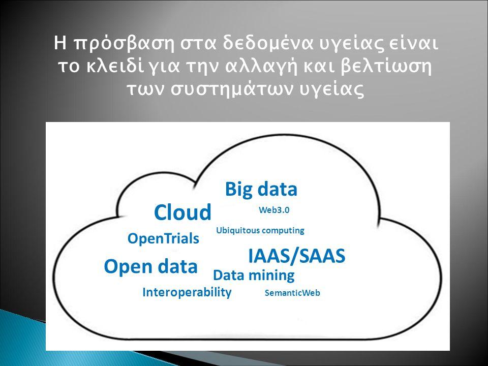 Η πρόσβαση στα δεδομένα υγείας είναι το κλειδί για την αλλαγή και βελτίωση των συστημάτων υγείας Big data Cloud Ubiquitous computing Web3.0 SemanticWe