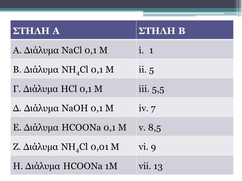 ΣΤΗΛΗ ΑΣΤΗΛΗ Β Α. Διάλυμα NaCl 0,1 Mi.1 Β. Διάλυμα NH 4 Cl 0,1 Μii. 5 Γ. Διάλυμα HCl 0,1 Μiii. 5,5 Δ. Διάλυμα NaOH 0,1 Μiv. 7 Ε. Διάλυμα HCOONa 0,1 Μv