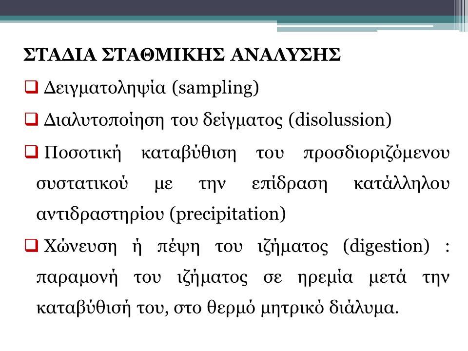 ΣΤΑΔΙΑ ΣΤΑΘΜΙΚΗΣ ΑΝΑΛΥΣΗΣ  Δειγματοληψία (sampling)  Διαλυτοποίηση του δείγματος (disolussion)  Ποσοτική καταβύθιση του προσδιοριζόμενου συστατικού