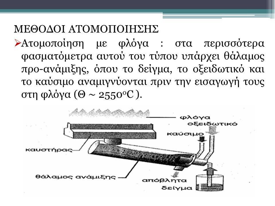 ΜΕΘΟΔΟΙ ΑΤΟΜΟΠΟΙΗΣΗΣ  Ατομοποίηση με φλόγα : στα περισσότερα φασματόμετρα αυτού του τύπου υπάρχει θάλαμος προ-ανάμιξης, όπου το δείγμα, το οξειδωτικό