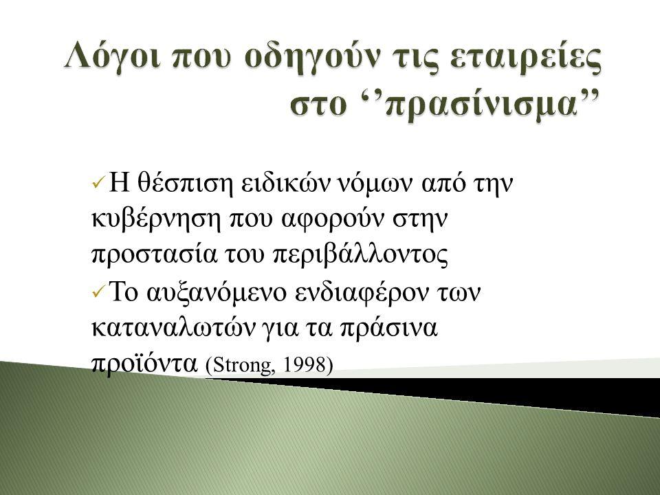 Η θέσπιση ειδικών νόμων από την κυβέρνηση που αφορούν στην προστασία του περιβάλλοντος Το αυξανόμενο ενδιαφέρον των καταναλωτών για τα πράσινα προϊόντα (Strong, 1998)