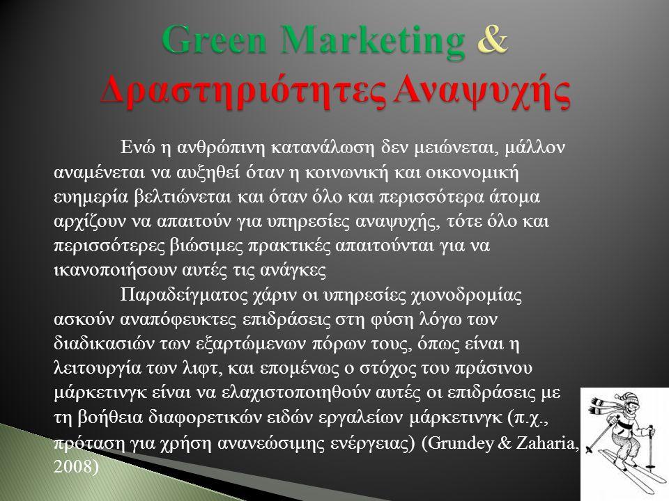 Παραδοσιακό Μάρκετινγκ Περισσότερη Κατανάλωση Πράσινο Μάρκετινγκ Λιγότερη Κατανάλωση