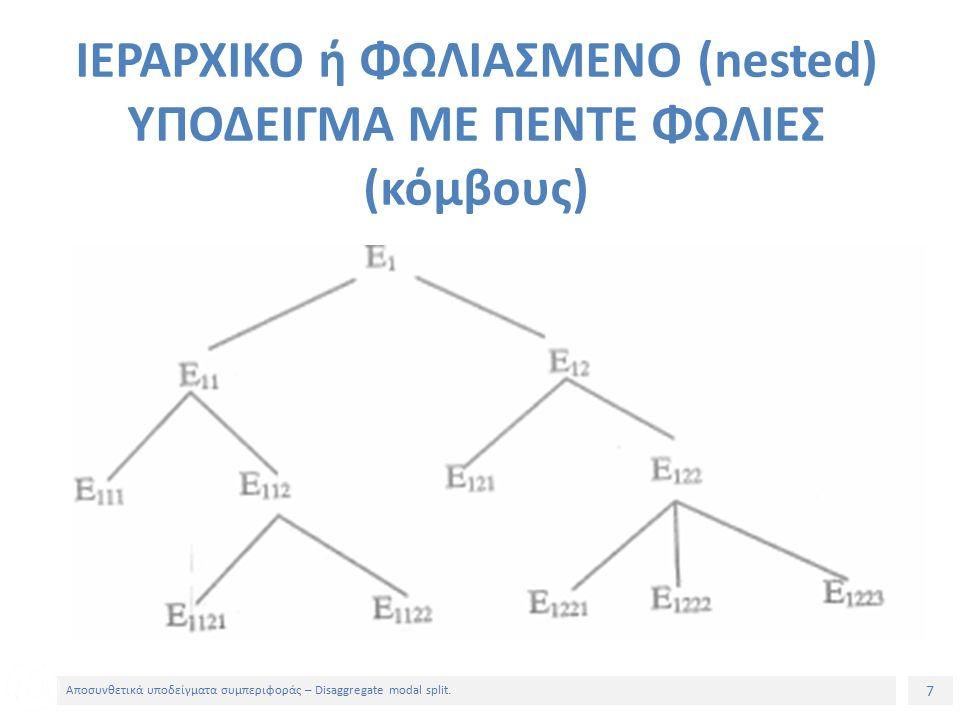 7 Αποσυνθετικά υποδείγματα συμπεριφοράς – Disaggregate modal split.