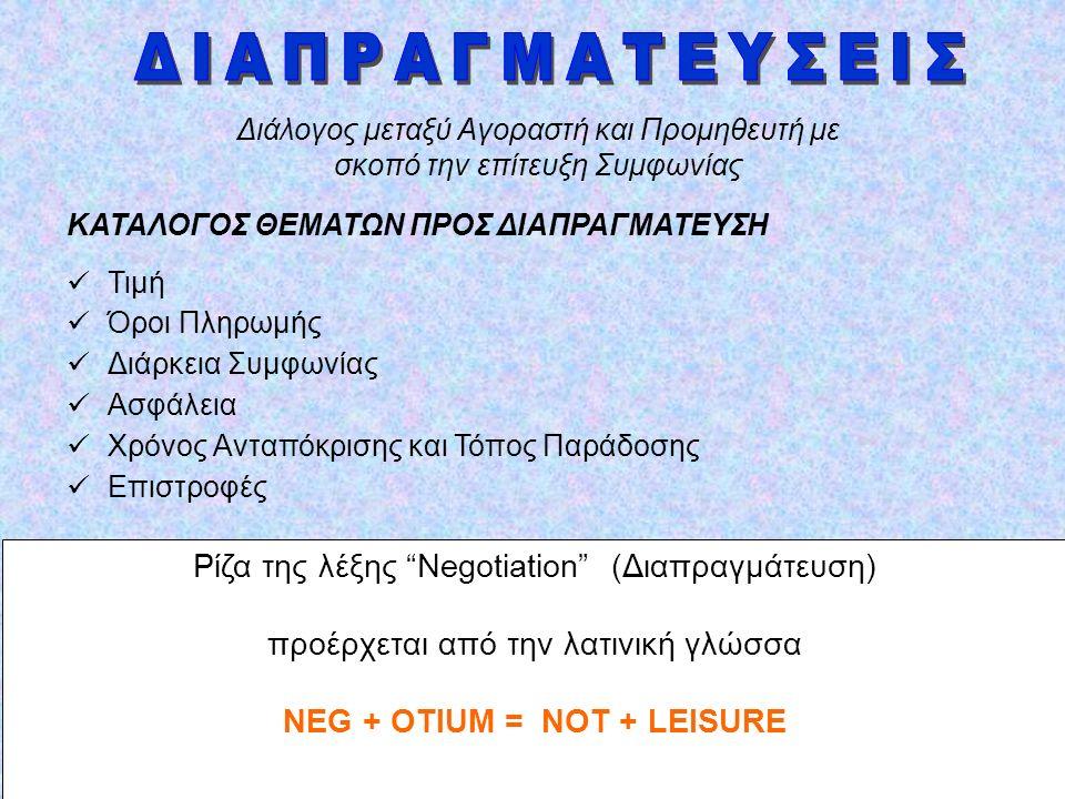 """Δρ. Γ. Μαλινδρέτος Ρίζα της λέξης """"Negotiation"""" (Διαπραγμάτευση) προέρχεται από την λατινική γλώσσα NEG + OTIUM = NOT + LEISURE Διάλογος μεταξύ Αγορασ"""
