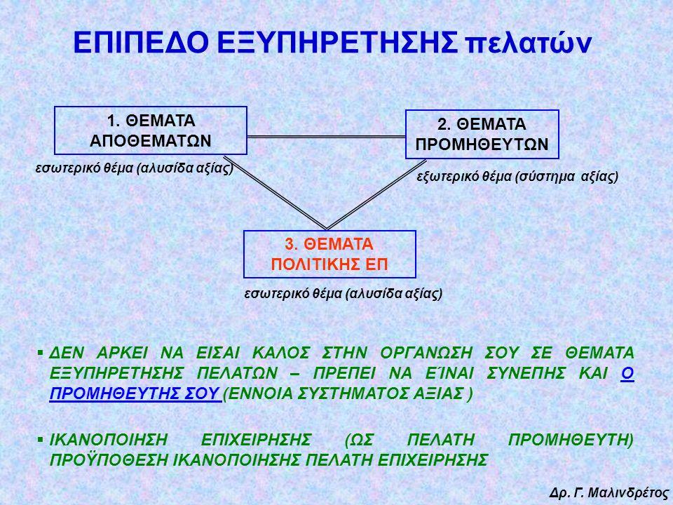 Δρ. Γ. Μαλινδρέτος 1. ΘΕΜΑΤΑ ΑΠΟΘΕΜΑΤΩΝ 3. ΘΕΜΑΤΑ ΠΟΛΙΤΙΚΗΣ ΕΠ 2. ΘΕΜΑΤΑ ΠΡΟΜΗΘΕΥΤΩΝ εσωτερικό θέμα (αλυσίδα αξίας) εξωτερικό θέμα (σύστημα αξίας)  Δ