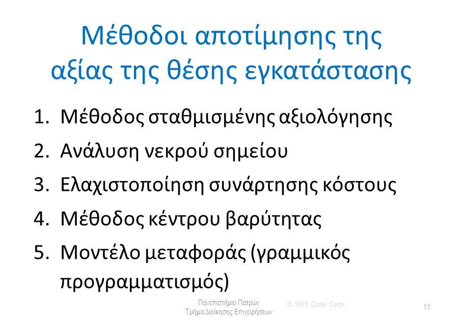 Μέθοδοι αποτίμησης της αξίας της θέσης εγκατάστασης Πανεπιστήμιο Πατρών Τμήμα Διοίκησης Επιχειρήσεων 11 1.Μέθοδος σταθμισμένης αξιολόγησης 2.Ανάλυση νεκρού σημείου 3.Ελαχιστοποίηση συνάρτησης κόστους 4.Μέθοδος κέντρου βαρύτητας 5.Μοντέλο μεταφοράς (γραμμικός προγραμματισμός) © 1995 Corel Corp.