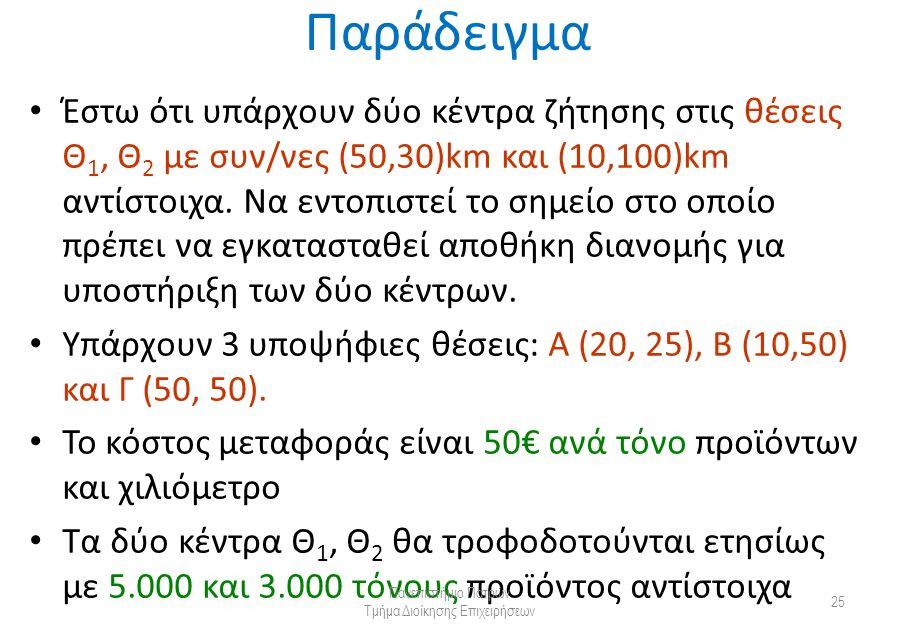 Παράδειγμα Έστω ότι υπάρχουν δύο κέντρα ζήτησης στις θέσεις Θ 1, Θ 2 με συν/νες (50,30)km και (10,100)km αντίστοιχα.