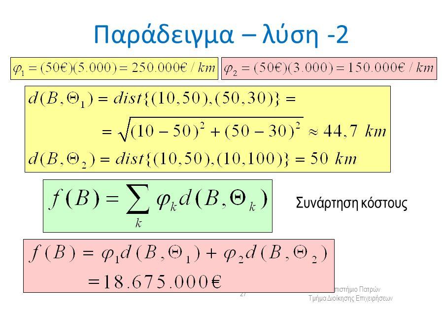 Παράδειγμα – λύση -2 Πανεπιστήμιο Πατρών Τμήμα Διοίκησης Επιχειρήσεων 27 Συνάρτηση κόστους