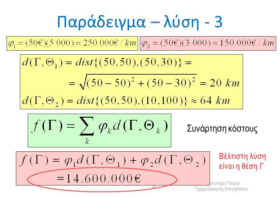 Παράδειγμα – λύση - 3 Πανεπιστήμιο Πατρών Τμήμα Διοίκησης Επιχειρήσεων 28 Συνάρτηση κόστους Βέλτιστη λύση είναι η θέση Γ