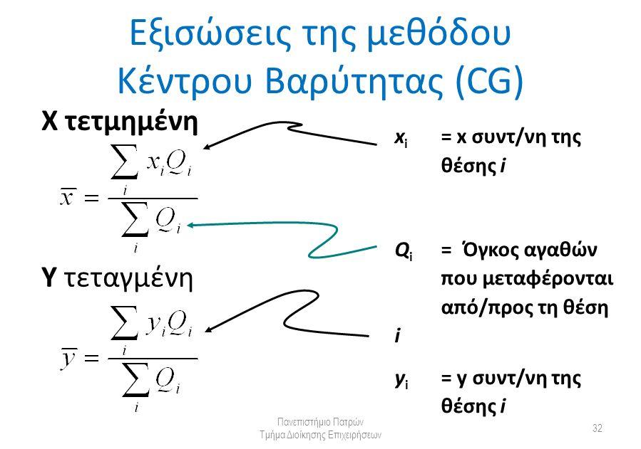 Εξισώσεις της μεθόδου Κέντρου Βαρύτητας (CG) Πανεπιστήμιο Πατρών Τμήμα Διοίκησης Επιχειρήσεων 32 x i = x συντ/νη της θέσης i Q i =Όγκος αγαθών που μεταφέρονται από/προς τη θέση i y i = y συντ/νη της θέσης i X τετμημένη Y τεταγμένη