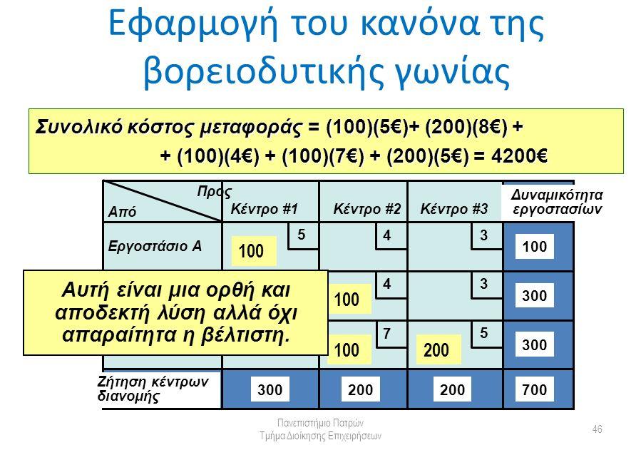 Εφαρμογή του κανόνα της βορειοδυτικής γωνίας Πανεπιστήμιο Πατρών Τμήμα Διοίκησης Επιχειρήσεων 46 Από Προς Κέντρο #1Κέντρο #2Κέντρο #3 Εργοστάσιο Α Εργοστάσιο Β Εργοστάσιο Γ Δυναμικότητα εργοστασίων Ζήτηση κέντρων διανομής 300 200 100 700 5 5 4 4 3 3 9 8 7 100 200100 200 Συνολικό κόστος μεταφοράς = (100)(5€)+ (200)(8€) + + (100)(4€) + (100)(7€) + (200)(5€) = 4200€ Αυτή είναι μια ορθή και αποδεκτή λύση αλλά όχι απαραίτητα η βέλτιστη.