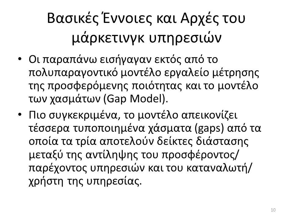 Βασικές Έννοιες και Αρχές του μάρκετινγκ υπηρεσιών Οι παραπάνω εισήγαγαν εκτός από το πολυπαραγοντικό μοντέλο εργαλείο μέτρησης της προσφερόμενης ποιότητας και το μοντέλο των χασμάτων (Gap Model).