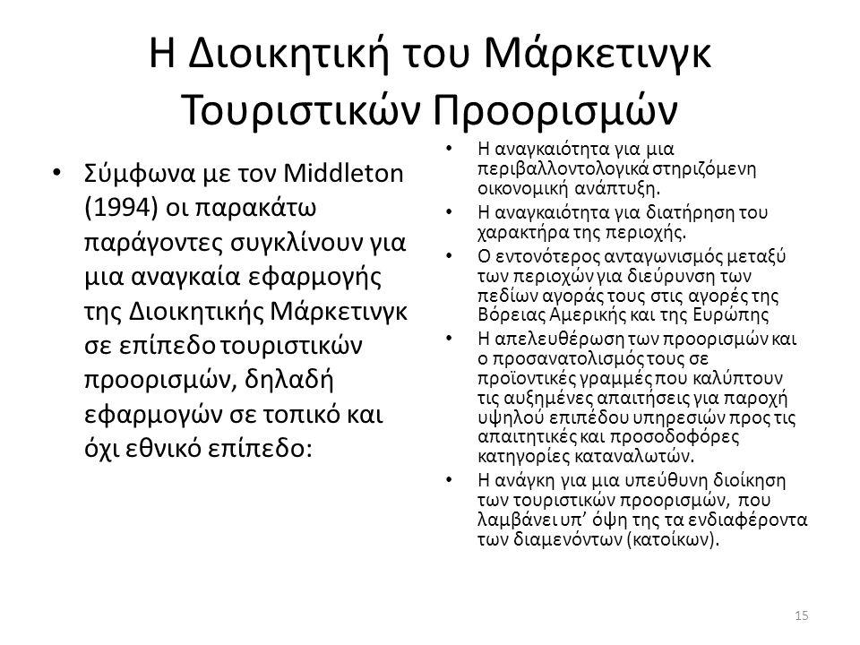 Η Διοικητική του Μάρκετινγκ Τουριστικών Προορισμών Σύμφωνα με τον Middleton (1994) οι παρακάτω παράγοντες συγκλίνουν για μια αναγκαία εφαρμογής της Διοικητικής Μάρκετινγκ σε επίπεδο τουριστικών προορισμών, δηλαδή εφαρμογών σε τοπικό και όχι εθνικό επίπεδο: Η αναγκαιότητα για μια περιβαλλοντολογικά στηριζόμενη οικονομική ανάπτυξη.