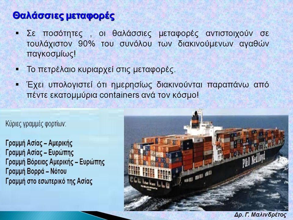 Θαλάσσιες µεταφορές  Σε ποσότητες, οι θαλάσσιες μεταφορές αντιστοιχούν σε τουλάχιστον 90% του συνόλου των διακινούμενων αγαθών παγκοσμίως.