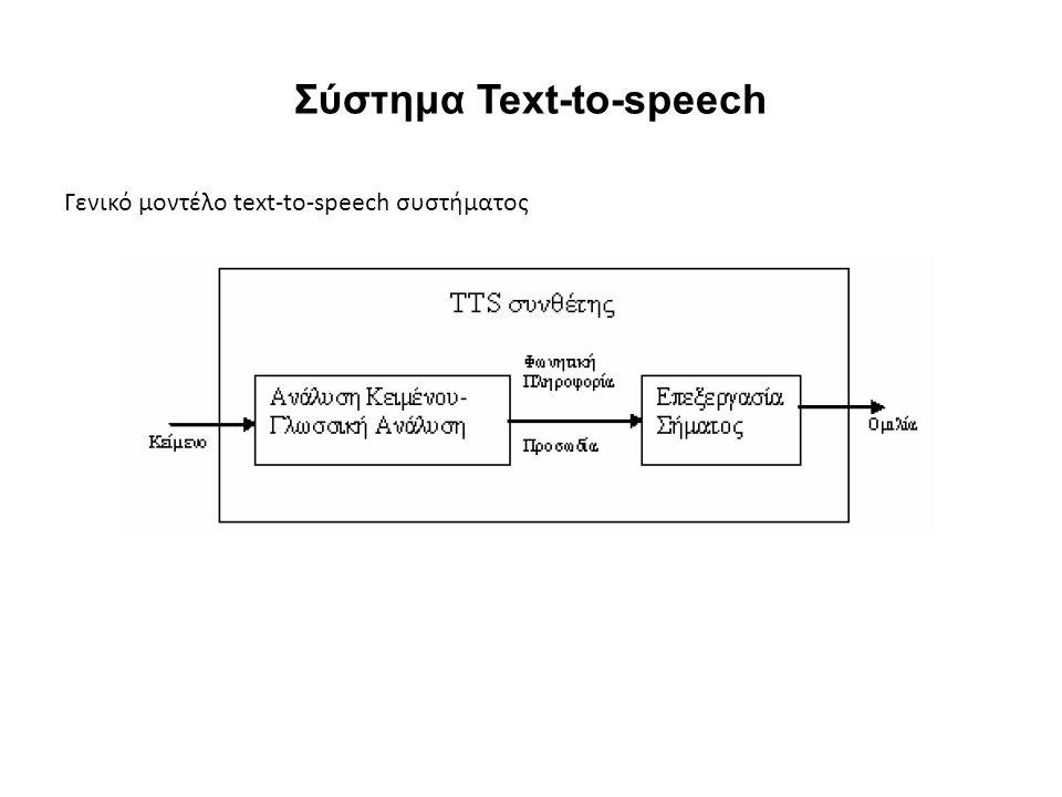 Σύστημα Text-to-speech Γενικό μοντέλο text-to-speech συστήματος