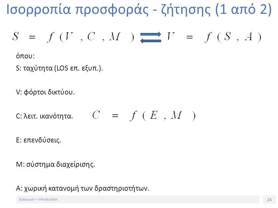 24 Εισαγωγή – Introduction. Ισορροπία προσφοράς - ζήτησης (1 από 2) όπου: S: ταχύτητα (LOS επ.