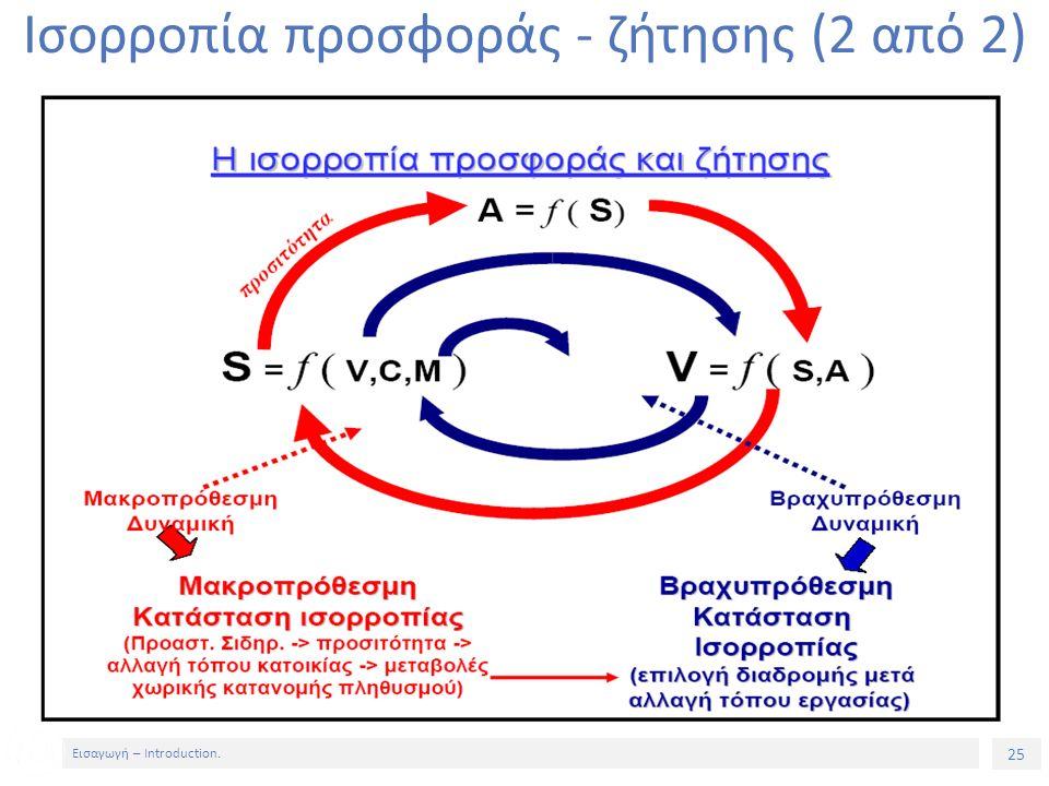 25 Εισαγωγή – Introduction. Ισορροπία προσφοράς - ζήτησης (2 από 2)