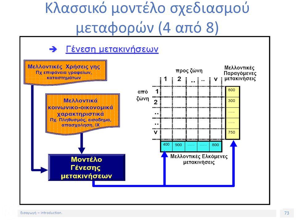73 Εισαγωγή – Introduction. Κλασσικό μοντέλο σχεδιασμού μεταφορών (4 από 8)
