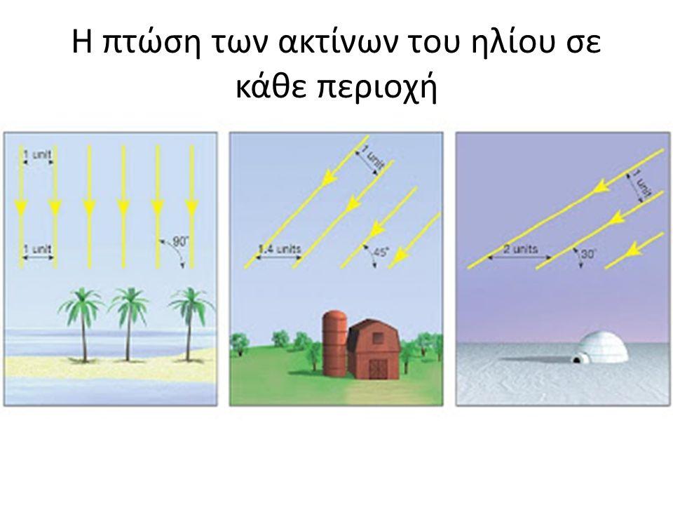 Η πτώση των ακτίνων του ηλίου σε κάθε περιοχή