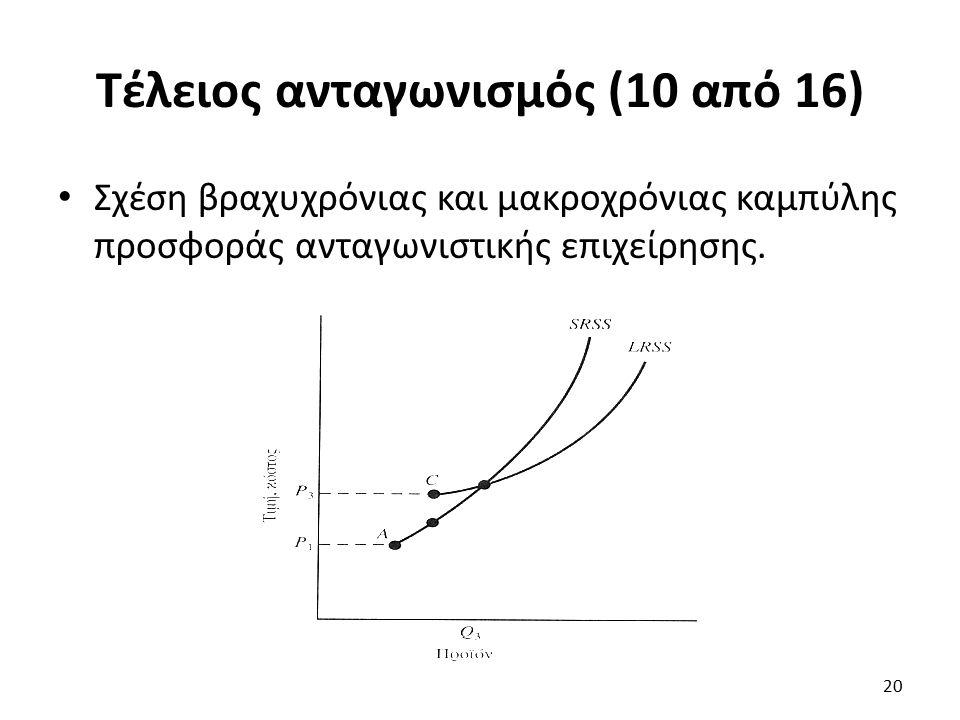 Τέλειος ανταγωνισμός (10 από 16) Σχέση βραχυχρόνιας και μακροχρόνιας καμπύλης προσφοράς ανταγωνιστικής επιχείρησης. 20