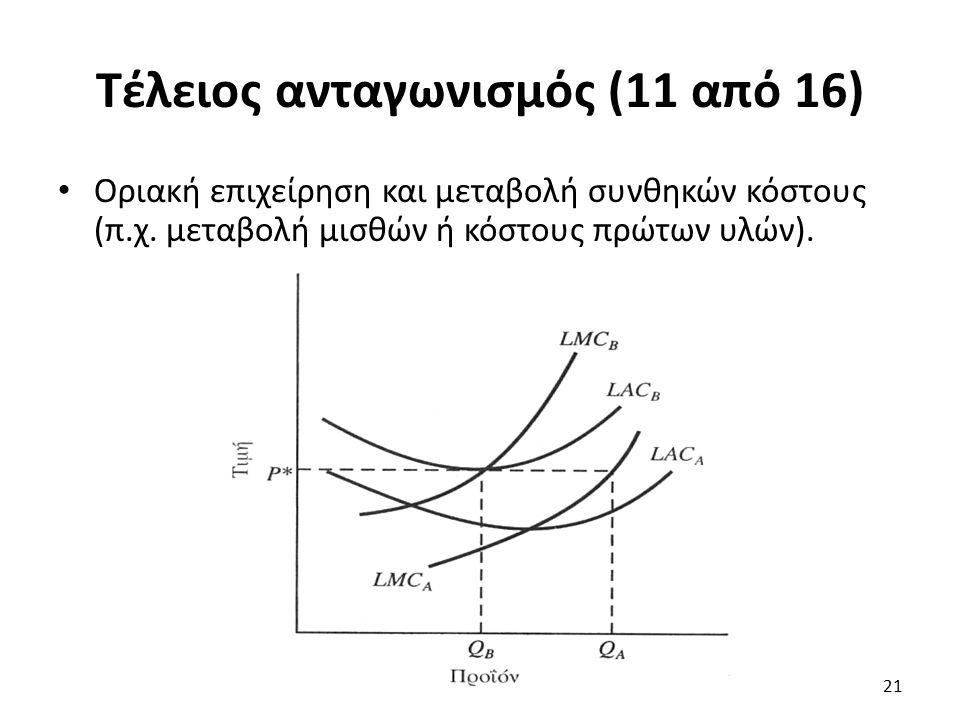 Τέλειος ανταγωνισμός (11 από 16) Οριακή επιχείρηση και μεταβολή συνθηκών κόστους (π.χ. μεταβολή μισθών ή κόστους πρώτων υλών). 21