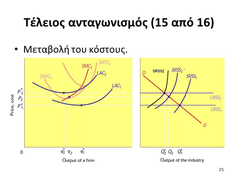 Τέλειος ανταγωνισμός (15 από 16) Μεταβολή του κόστους. 25