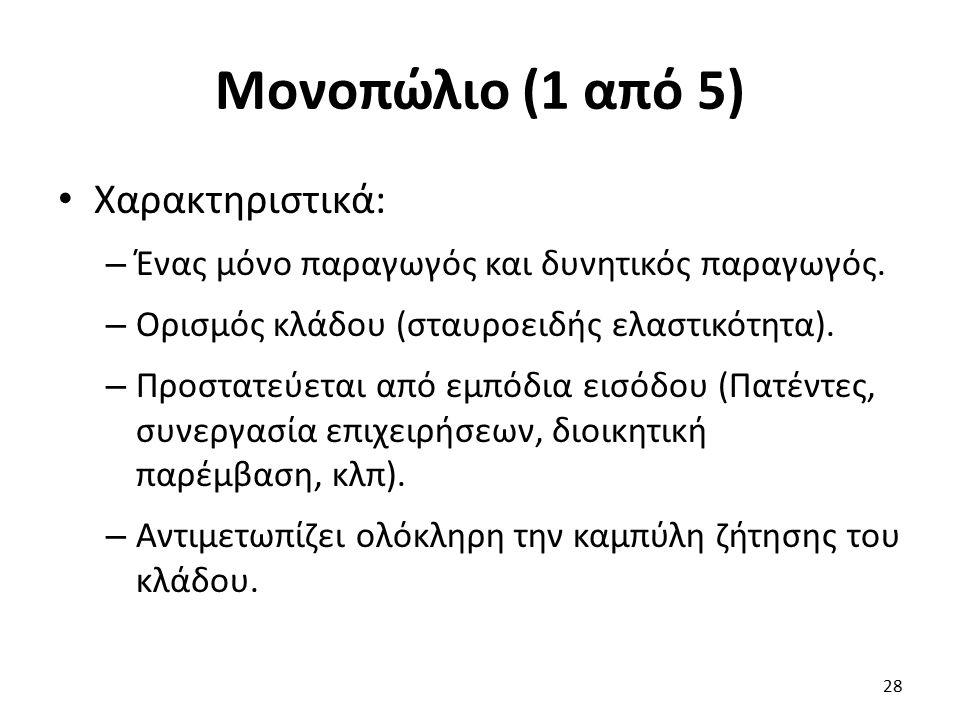 Μονοπώλιο (1 από 5) Χαρακτηριστικά: – Ένας μόνο παραγωγός και δυνητικός παραγωγός. – Ορισμός κλάδου (σταυροειδής ελαστικότητα). – Προστατεύεται από εμ