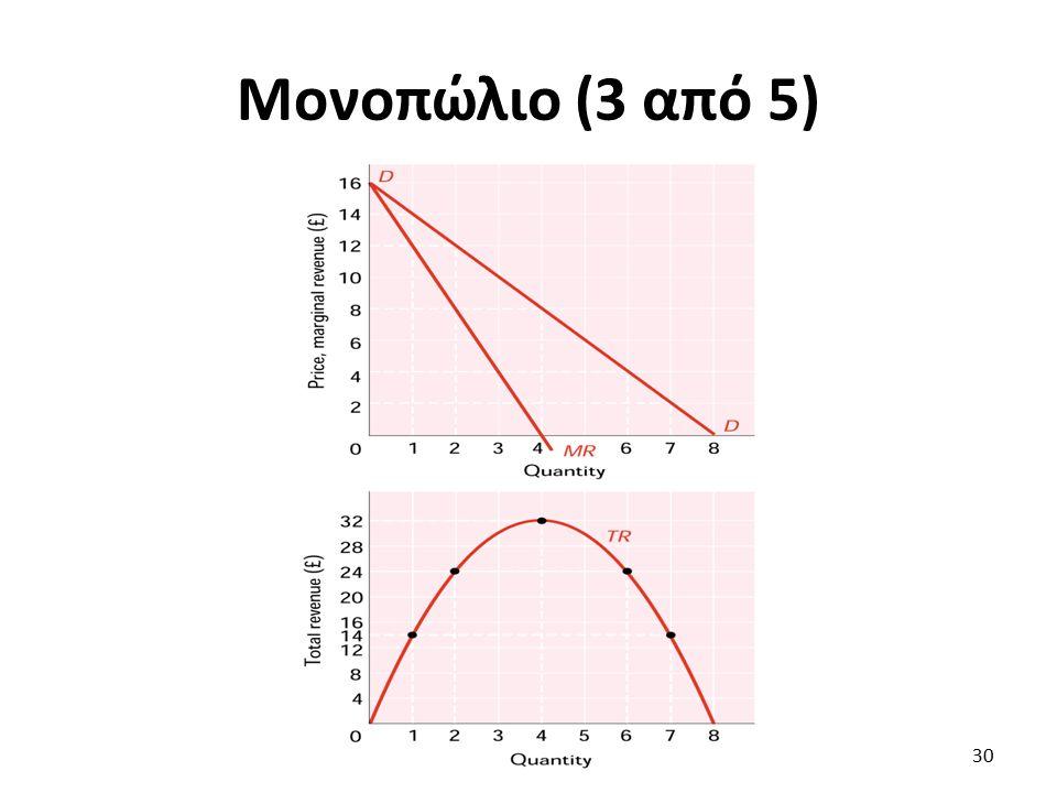 Μονοπώλιο (3 από 5) 30