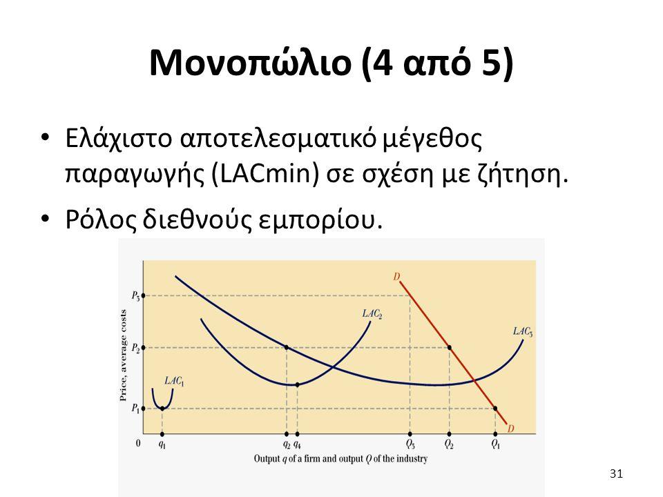 Μονοπώλιο (4 από 5) Ελάχιστο αποτελεσματικό μέγεθος παραγωγής (LACmin) σε σχέση με ζήτηση. Ρόλος διεθνούς εμπορίου. 31