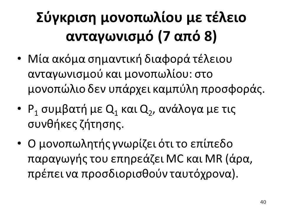 Σύγκριση μονοπωλίου με τέλειο ανταγωνισμό (7 από 8) Μία ακόμα σημαντική διαφορά τέλειου ανταγωνισμού και μονοπωλίου: στο μονοπώλιο δεν υπάρχει καμπύλη προσφοράς.