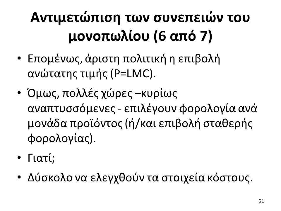 Αντιμετώπιση των συνεπειών του μονοπωλίου (6 από 7) Επομένως, άριστη πολιτική η επιβολή ανώτατης τιμής (P=LMC). Όμως, πολλές χώρες –κυρίως αναπτυσσόμε