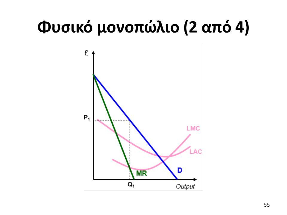 Φυσικό μονοπώλιο (2 από 4) 55