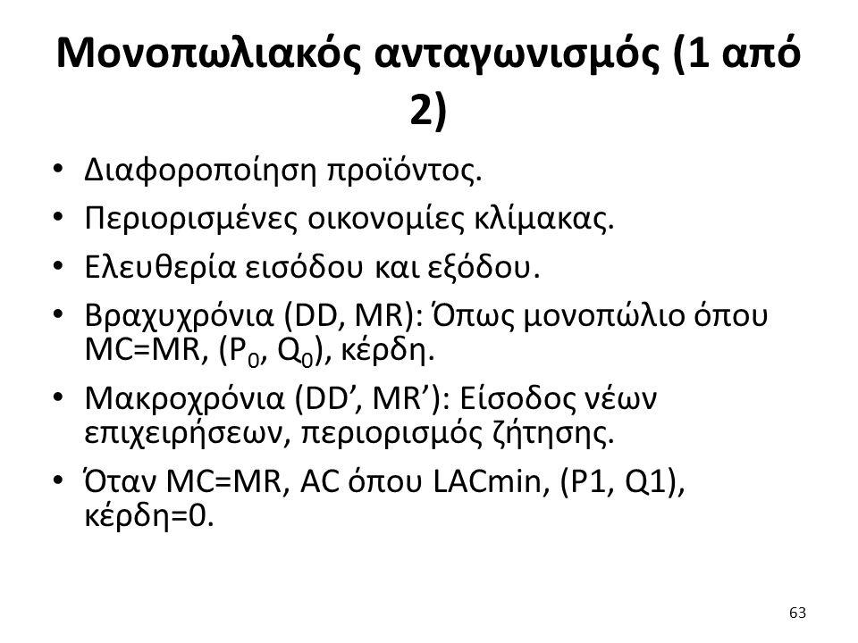 Μονοπωλιακός ανταγωνισμός (1 από 2) Διαφοροποίηση προϊόντος. Περιορισμένες οικονομίες κλίμακας. Ελευθερία εισόδου και εξόδου. Βραχυχρόνια (DD, MR): Όπ
