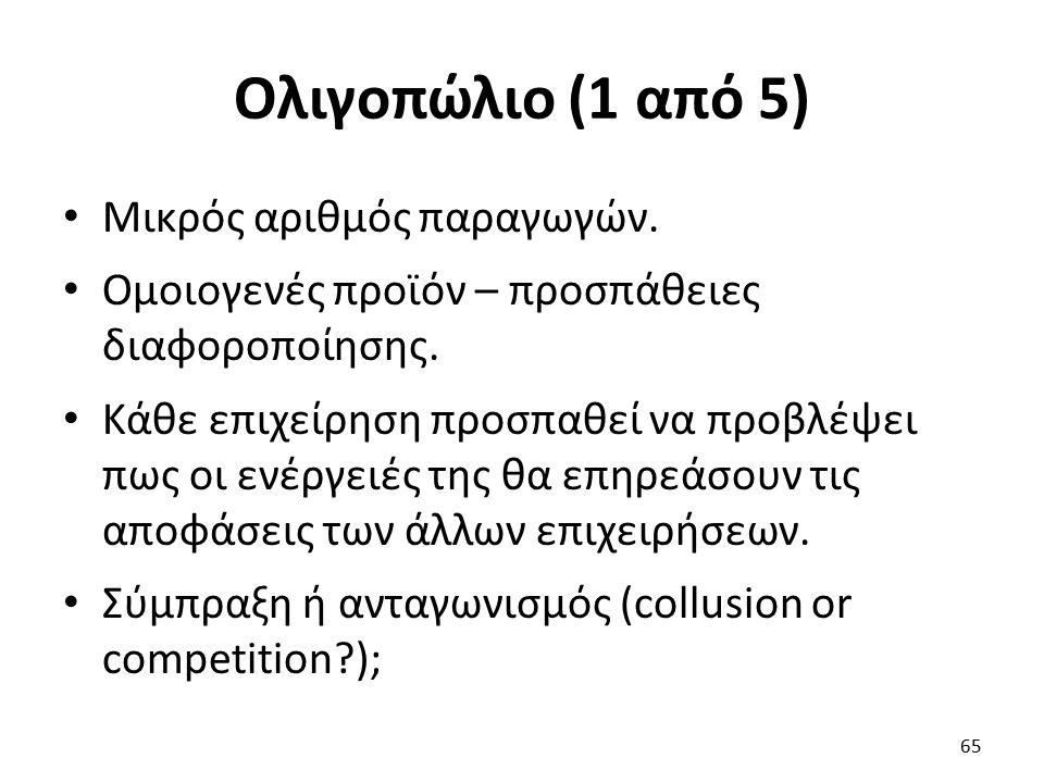Ολιγοπώλιο (1 από 5) Μικρός αριθμός παραγωγών. Ομοιογενές προϊόν – προσπάθειες διαφοροποίησης.