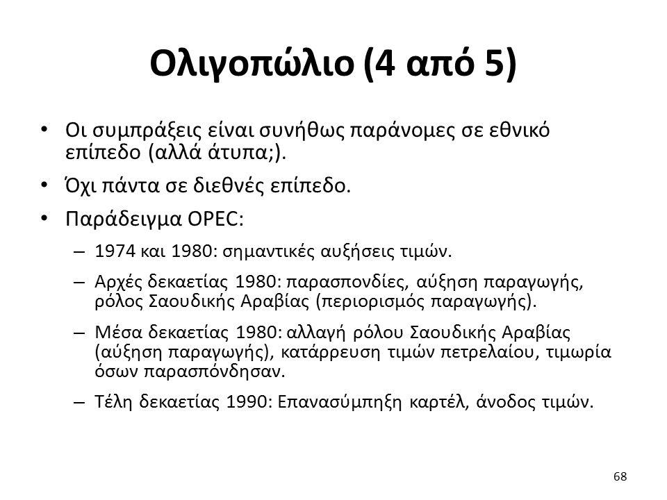 Ολιγοπώλιο (4 από 5) Οι συμπράξεις είναι συνήθως παράνομες σε εθνικό επίπεδο (αλλά άτυπα;).