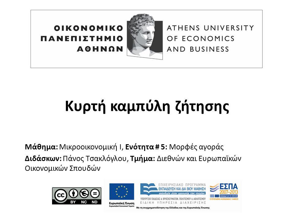 Μάθημα: Μικροοικονομική Ι, Ενότητα # 5: Μορφές αγοράς Διδάσκων: Πάνος Τσακλόγλου, Τμήμα: Διεθνών και Ευρωπαϊκών Οικονομικών Σπουδών Κυρτή καμπύλη ζήτησης