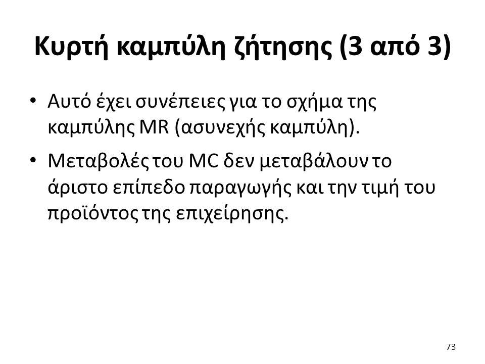 Κυρτή καμπύλη ζήτησης (3 από 3) Αυτό έχει συνέπειες για το σχήμα της καμπύλης MR (ασυνεχής καμπύλη). Μεταβολές του MC δεν μεταβάλουν το άριστο επίπεδο