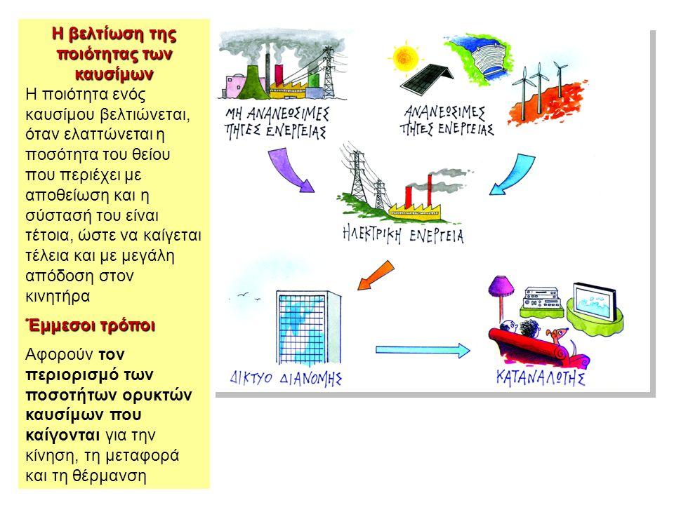 Η βελτίωση της ποιότητας των καυσίμων Η ποιότητα ενός καυσίμου βελτιώνεται, όταν ελαττώνεται η ποσότητα του θείου που περιέχει με αποθείωση και η σύστασή του είναι τέτοια, ώστε να καίγεται τέλεια και με μεγάλη απόδοση στον κινητήρα Έμμεσοι τρόποι Αφορούν τον περιορισμό των ποσοτήτων ορυκτών καυσίμων που καίγονται για την κίνηση, τη μεταφορά και τη θέρμανση