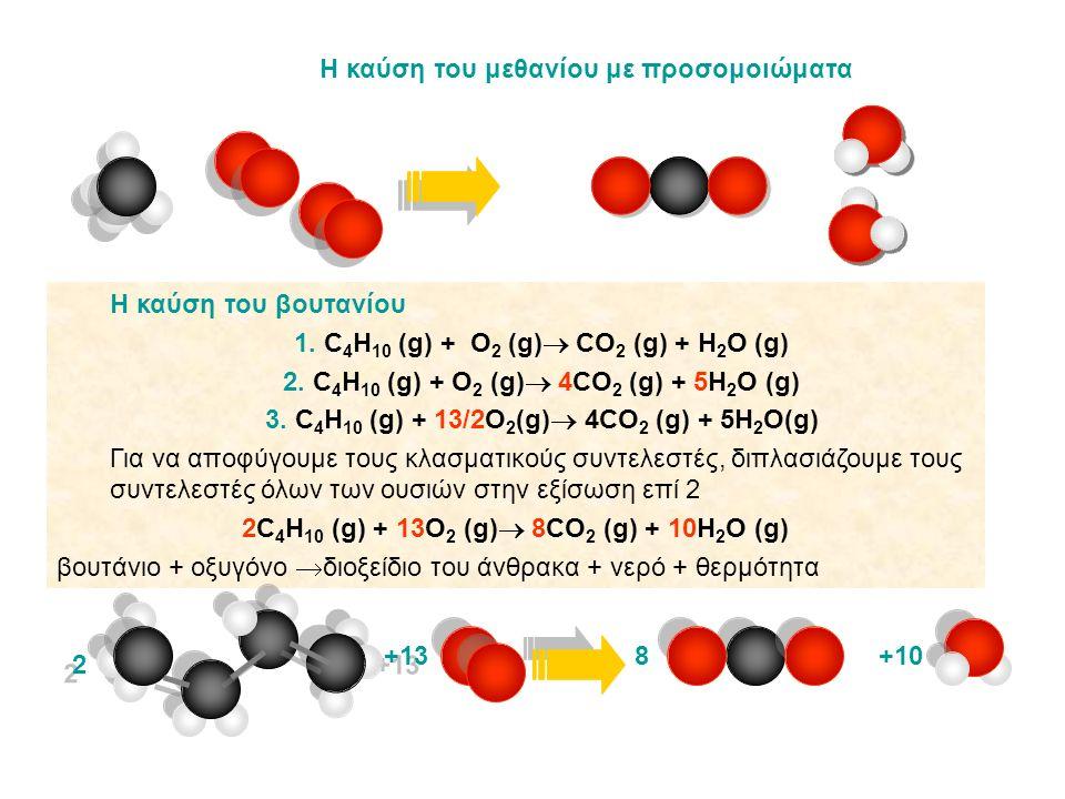 Η καύση του βουτανίου 1. C 4 H 10 (g) + O 2 (g)  CΟ 2 (g) + H 2 O (g) 2.