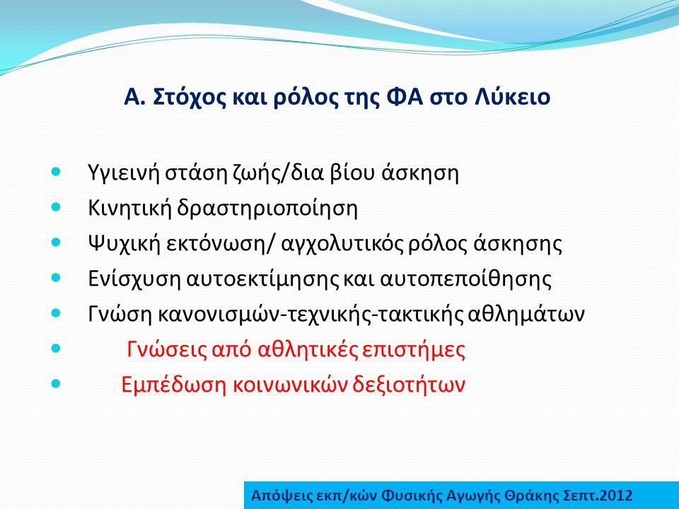 Α. Στόχος και ρόλος της ΦΑ στο Λύκειο Υγιεινή στάση ζωής/δια βίου άσκηση Κινητική δραστηριοποίηση Ψυχική εκτόνωση/ αγχολυτικός ρόλος άσκησης Ενίσχυση