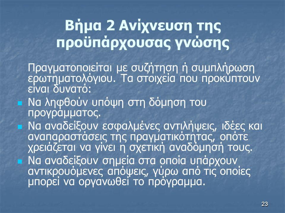 23 Βήμα 2 Ανίχνευση της προϋπάρχουσας γνώσης Πραγματοποιείται με συζήτηση ή συμπλήρωση ερωτηματολόγιου.