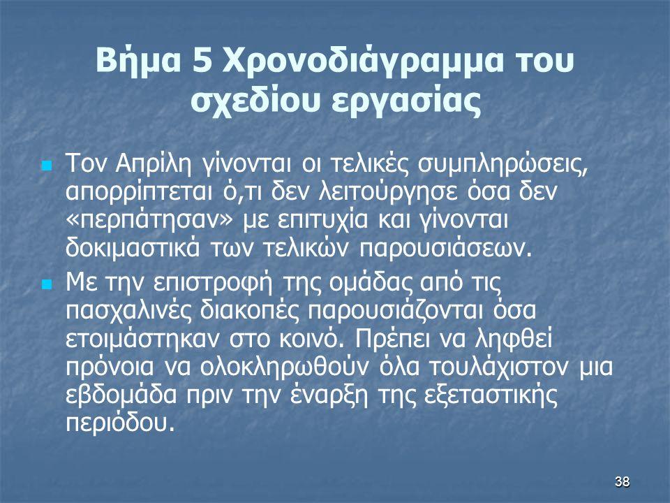 38 Βήμα 5 Χρονοδιάγραμμα του σχεδίου εργασίας Τον Απρίλη γίνονται οι τελικές συμπληρώσεις, απορρίπτεται ό,τι δεν λειτούργησε όσα δεν «περπάτησαν» με επιτυχία και γίνονται δοκιμαστικά των τελικών παρουσιάσεων.