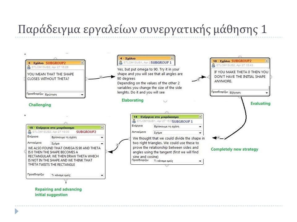 Παράδειγμα εργαλείων συνεργατικής μάθησης 1