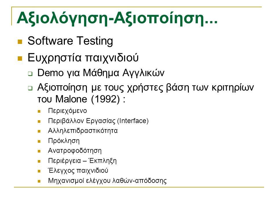 Software Testing Ευχρηστία παιχνιδιού  Demo για Μάθημα Αγγλικών  Αξιοποίηση με τους χρήστες βάση των κριτηρίων του Malone (1992) : Περιεχόμενο Περιβάλλον Εργασίας (Interface) Αλληλεπιδραστικότητα Πρόκληση Ανατροφοδότηση Περιέργεια – Έκπληξη Έλεγχος παιχνιδιού Μηχανισμοί ελέγχου λαθών-απόδοσης Αξιολόγηση-Αξιοποίηση...