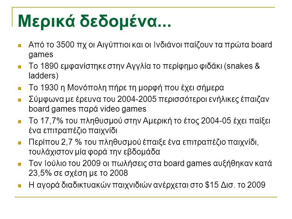 Μερικά δεδομένα... Από το 3500 πχ οι Αιγύπτιοι και οι Ινδιάνοι παίζουν τα πρώτα board games To 1890 εμφανίστηκε στην Αγγλία το περίφημο φιδάκι (snakes