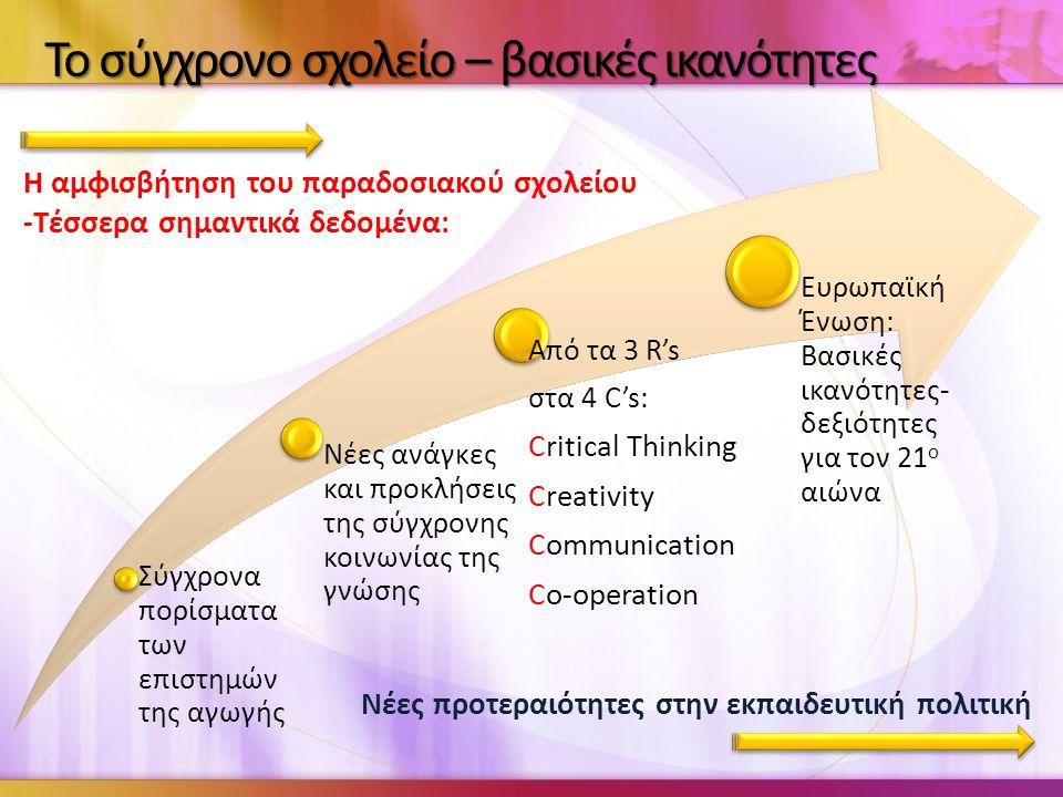 Το σύγχρονο σχολείο – βασικές ικανότητες Σύγχρονα πορίσματα των επιστημών της αγωγής Νέες ανάγκες και προκλήσεις της σύγχρονης κοινωνίας της γνώσης Από τα 3 R's στα 4 C's: Critical Thinking Creativity Communication Co-operation Ευρωπαϊκή Ένωση: Βασικές ικανότητες- δεξιότητες για τον 21 ο αιώνα Νέες προτεραιότητες στην εκπαιδευτική πολιτική H αμφισβήτηση του παραδοσιακού σχολείου -Τέσσερα σημαντικά δεδομένα: