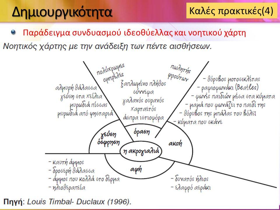 Παράδειγμα συνδυασμού ιδεοθύελλας και νοητικού χάρτη Δημιουργικότητα Καλές πρακτικές(4)