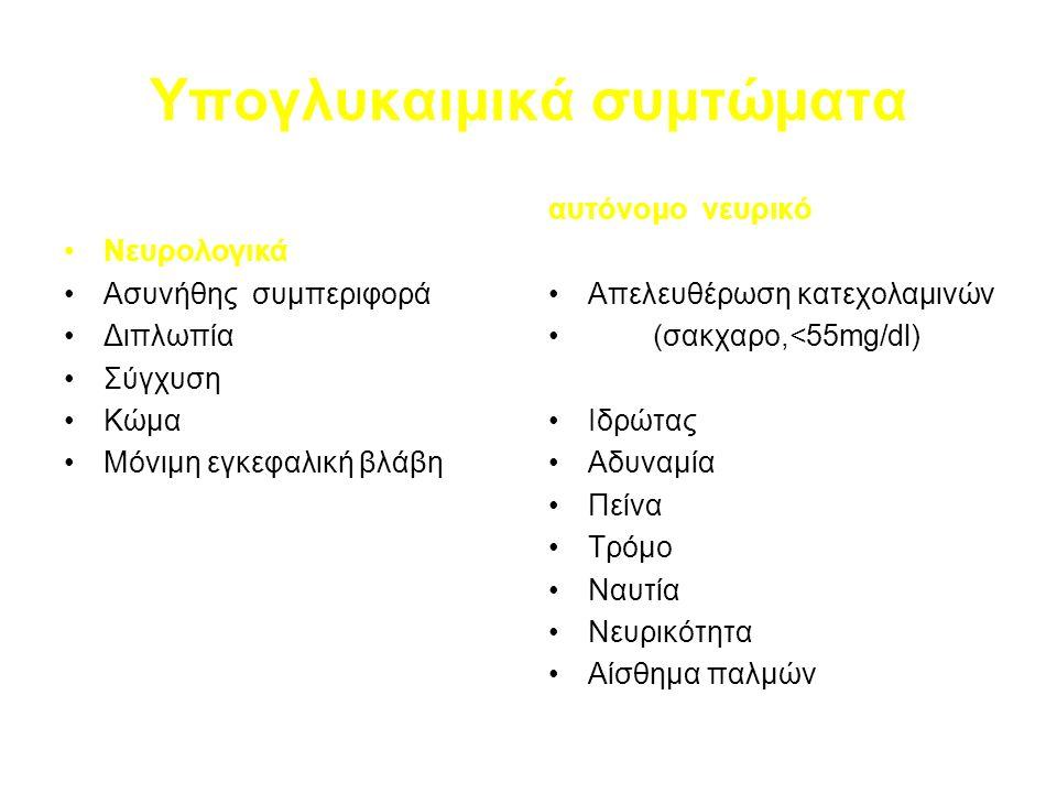 Υπογλυκαιμικά συμτώματα Νευρολογικά Ασυνήθης συμπεριφορά Διπλωπία Σύγχυση Κώμα Μόνιμη εγκεφαλική βλάβη αυτόνομο νευρικό Απελευθέρωση κατεχολαμινών (σακχαρο,<55mg/dl) Ιδρώτας Αδυναμία Πείνα Τρόμο Ναυτία Νευρικότητα Αίσθημα παλμών