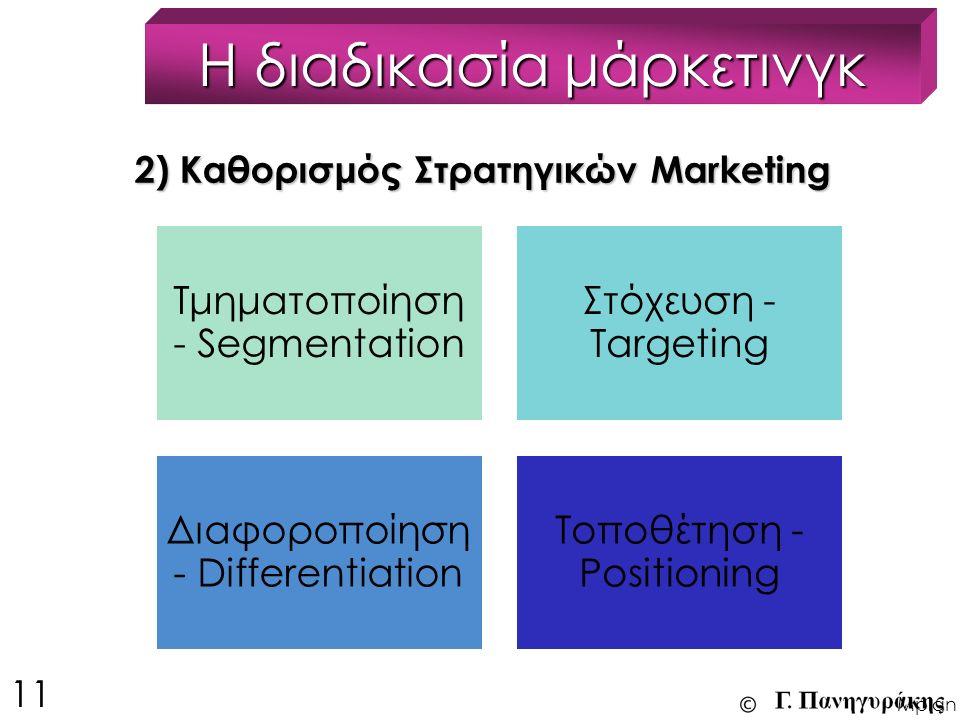 2) Καθορισμός Στρατηγικών Marketing Η διαδικασία μάρκετινγκ Mplan 3 11 Τμηματοποίηση - Segmentation Στόχευση - Targeting Διαφοροποίηση - Differentiation Τοποθέτηση - Positioning