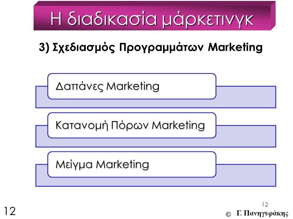 12 3) Σχεδιασμός Προγραμμάτων Marketing Η διαδικασία μάρκετινγκ 12 Δαπάνες Marketing Κατανομή Πόρων Marketing Μείγμα Marketing